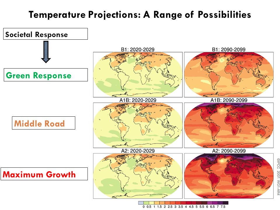 Green Response Middle Road Maximum Growth Societal Response Temperature Projections: A Range of Possibilities