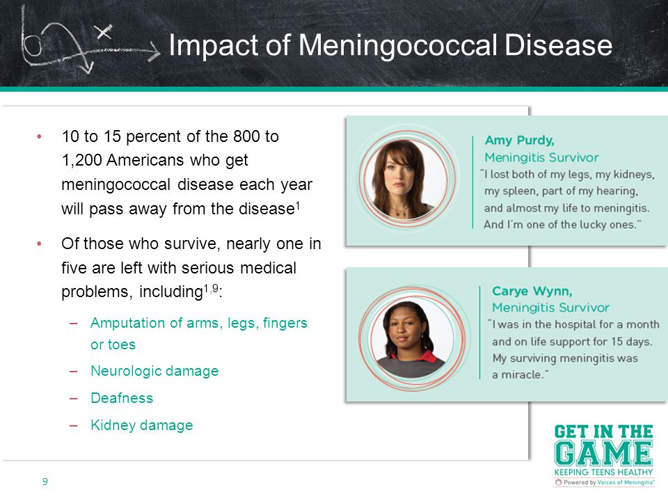 Impact of Meningococcal Disease 10 to 15 percent of the 800 to 1,200 Americans who get meningococcal disease each year will pass away from the disease 1 Of those who survive, nearly one in five are left with serious medical problems, including 1,9 : –Amputation of arms, legs, fingers or toes –Neurologic damage –Deafness –Kidney damage 9