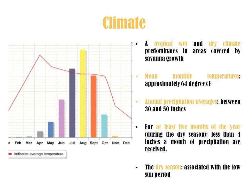 Climate A tropical wet and dry climate predominates in areas covered by savanna growth Mean monthly temperatures: approximately 64 degrees F Annual pr