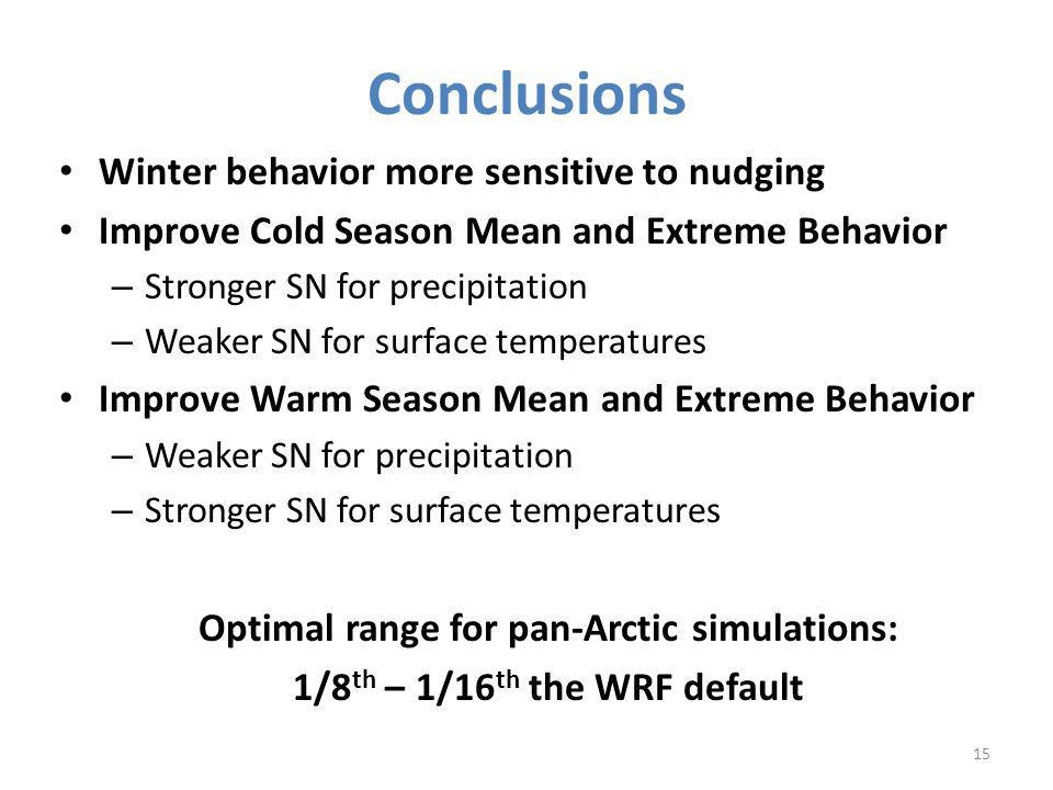Conclusions Winter behavior more sensitive to nudging Improve Cold Season Mean and Extreme Behavior – Stronger SN for precipitation – Weaker SN for surface temperatures Improve Warm Season Mean and Extreme Behavior – Weaker SN for precipitation – Stronger SN for surface temperatures 15 Optimal range for pan-Arctic simulations: 1/8 th – 1/16 th the WRF default