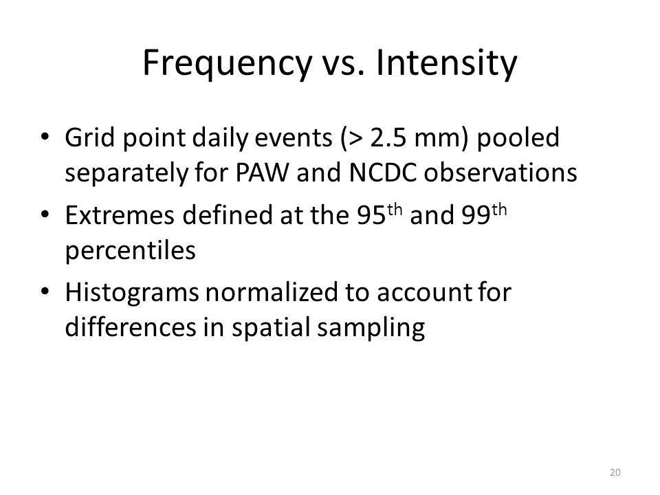 Frequency vs.