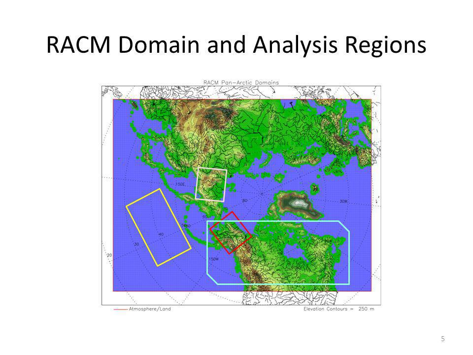 RACM Domain and Analysis Regions 5
