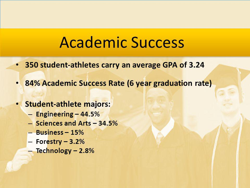 Academic Success 350 student-athletes carry an average GPA of % Academic Success Rate (6 year graduation rate) Student-athlete majors: – Engineering – 44.5% – Sciences and Arts – 34.5% – Business – 15% – Forestry – 3.2% – Technology – 2.8%