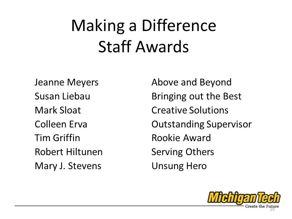 Making a Difference Staff Awards Jeanne MeyersAbove and Beyond Susan LiebauBringing out the Best Mark SloatCreative Solutions Colleen ErvaOutstanding Supervisor Tim GriffinRookie Award Robert HiltunenServing Others Mary J.