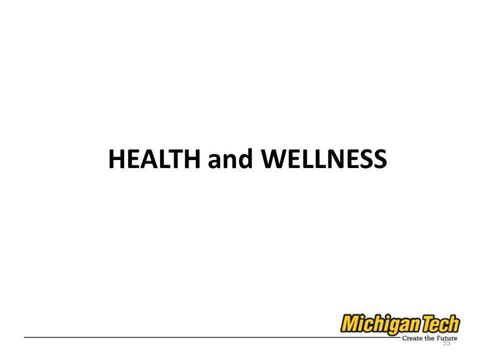 HEALTH and WELLNESS 35