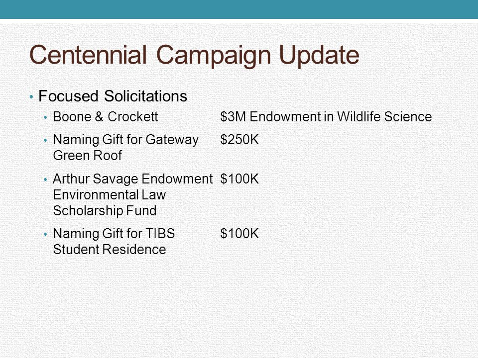 Centennial Campaign Update Focused Solicitations Boone & Crockett$3M Endowment in Wildlife Science Naming Gift for Gateway$250K Green Roof Arthur Savage Endowment$100K Environmental Law Scholarship Fund Naming Gift for TIBS$100K Student Residence