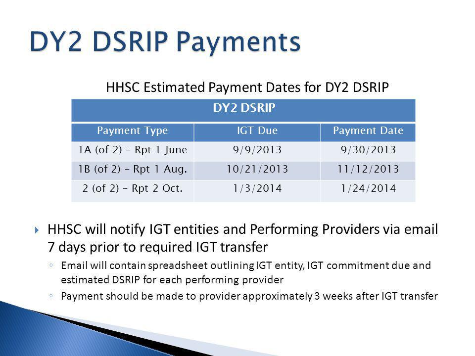 HHSC Estimated Payment Dates for DY2 DSRIP HHSC will notify IGT entities and Performing Providers via email 7 days prior to required IGT transfer Email will contain spreadsheet outlining IGT entity, IGT commitment due and estimated DSRIP for each performing provider Payment should be made to provider approximately 3 weeks after IGT transfer DY2 DSRIP Payment TypeIGT DuePayment Date 1A (of 2) – Rpt 1 June9/9/20139/30/2013 1B (of 2) – Rpt 1 Aug.10/21/201311/12/2013 2 (of 2) – Rpt 2 Oct.1/3/20141/24/2014