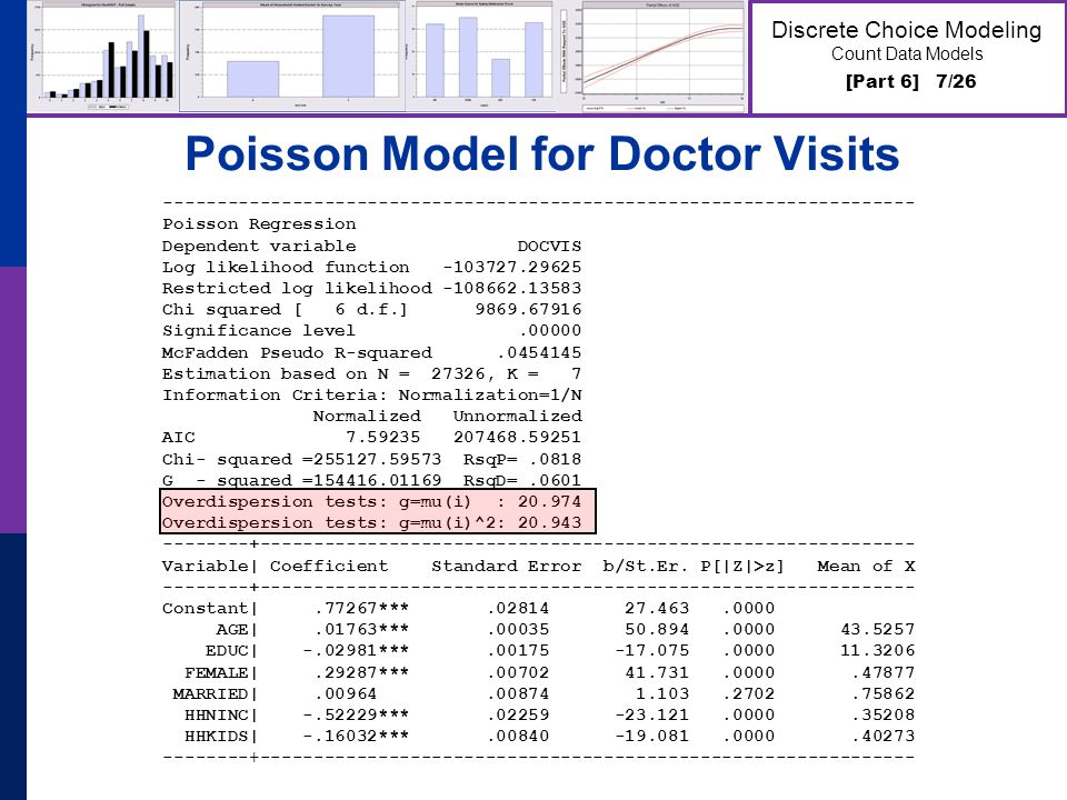 [Part 6] 7/26 Discrete Choice Modeling Count Data Models Poisson Model for Doctor Visits -------------------------------------------------------------