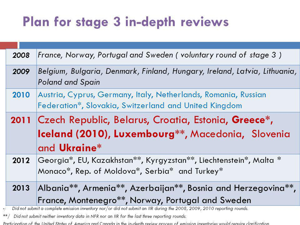 Plan for stage 3 in-depth reviews 2008 France, Norway, Portugal and Sweden ( voluntary round of stage 3 ) 2009 Belgium, Bulgaria, Denmark, Finland, Hu