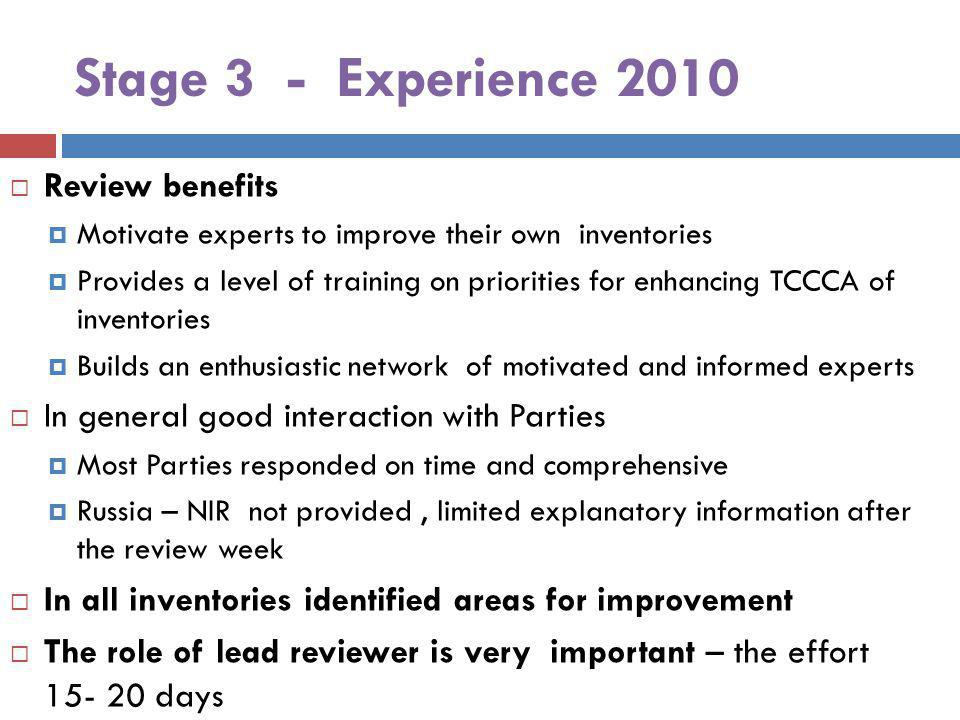 Stage 3 - Experience 2010 Review benefits Motivate experts to improve their own inventories Provides a level of training on priorities for enhancing T