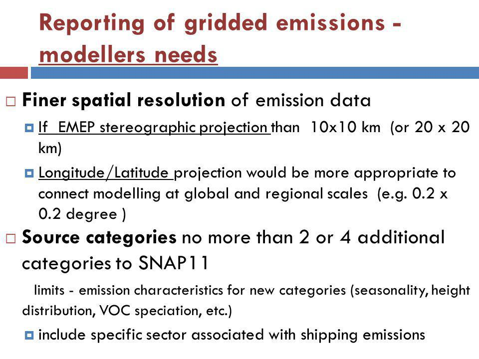 Reporting of gridded emissions - modellers needs Finer spatial resolution of emission data If EMEP stereographic projection than 10x10 km (or 20 x 20