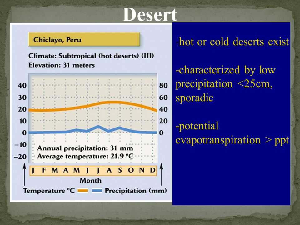 -hot or cold deserts exist -characterized by low precipitation <25cm, sporadic -potential evapotranspiration > ppt