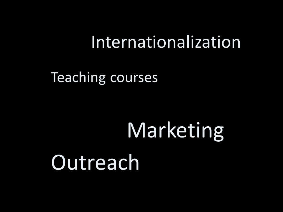 Teaching courses Outreach Internationalization Marketing