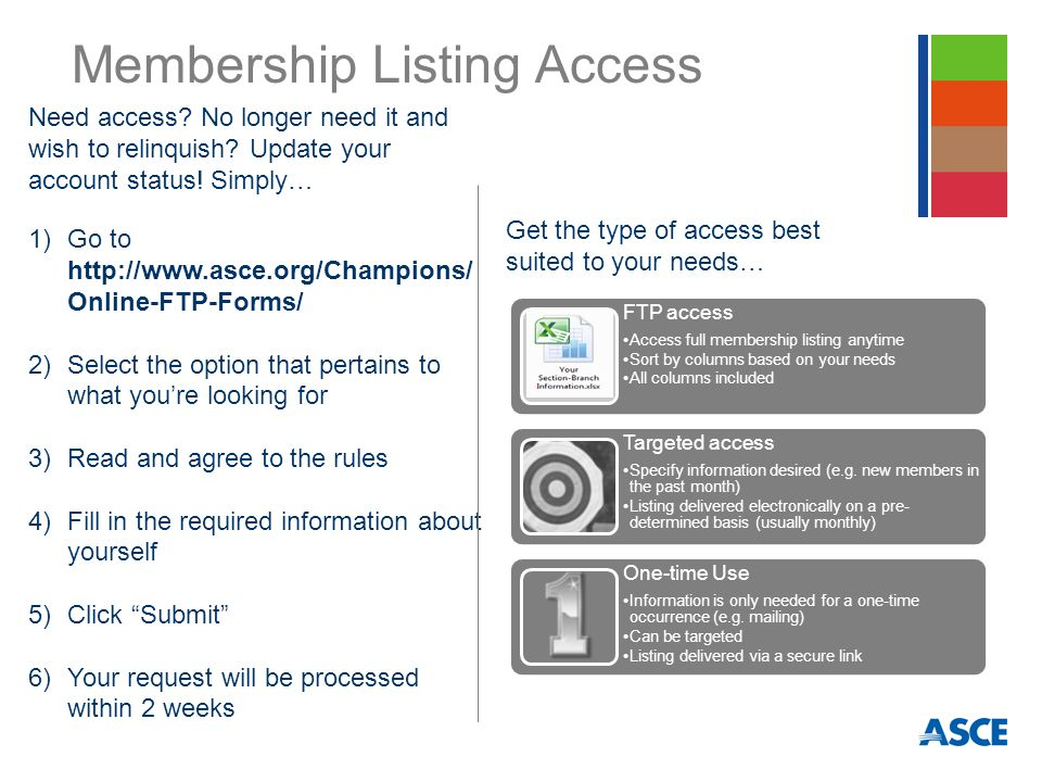 Membership Listing Access Need access. No longer need it and wish to relinquish.
