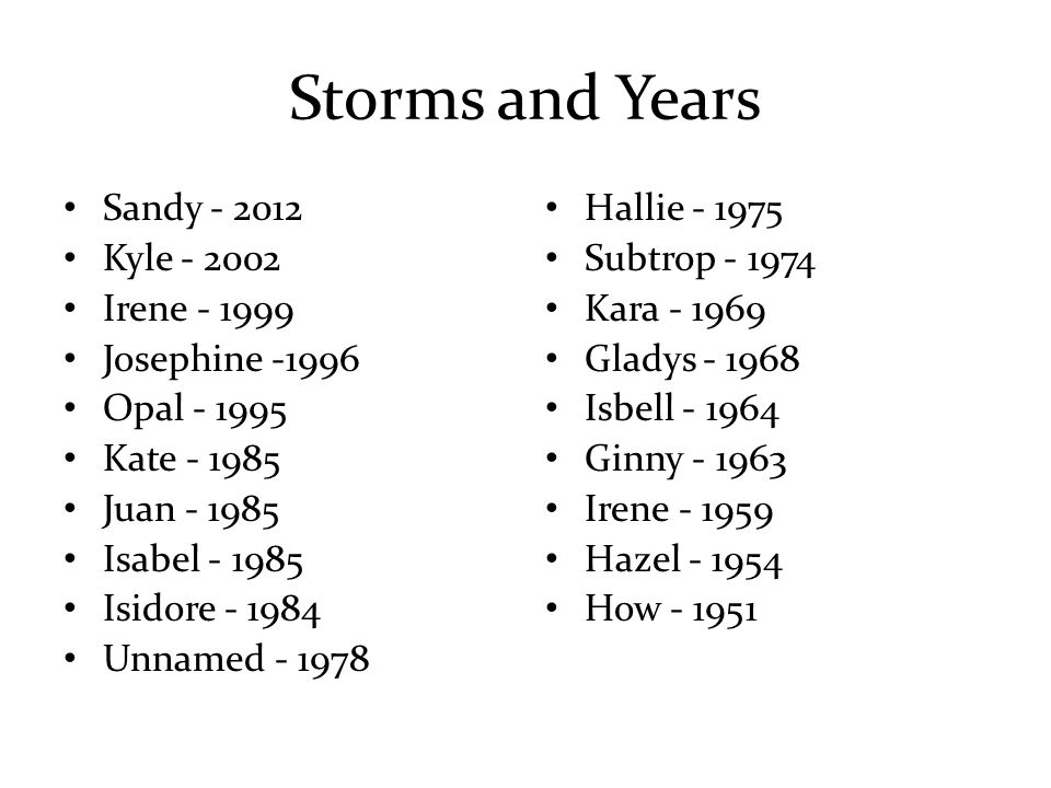 Storms and Years Sandy - 2012 Kyle - 2002 Irene - 1999 Josephine -1996 Opal - 1995 Kate - 1985 Juan - 1985 Isabel - 1985 Isidore - 1984 Unnamed - 1978 Hallie - 1975 Subtrop - 1974 Kara - 1969 Gladys - 1968 Isbell - 1964 Ginny - 1963 Irene - 1959 Hazel - 1954 How - 1951