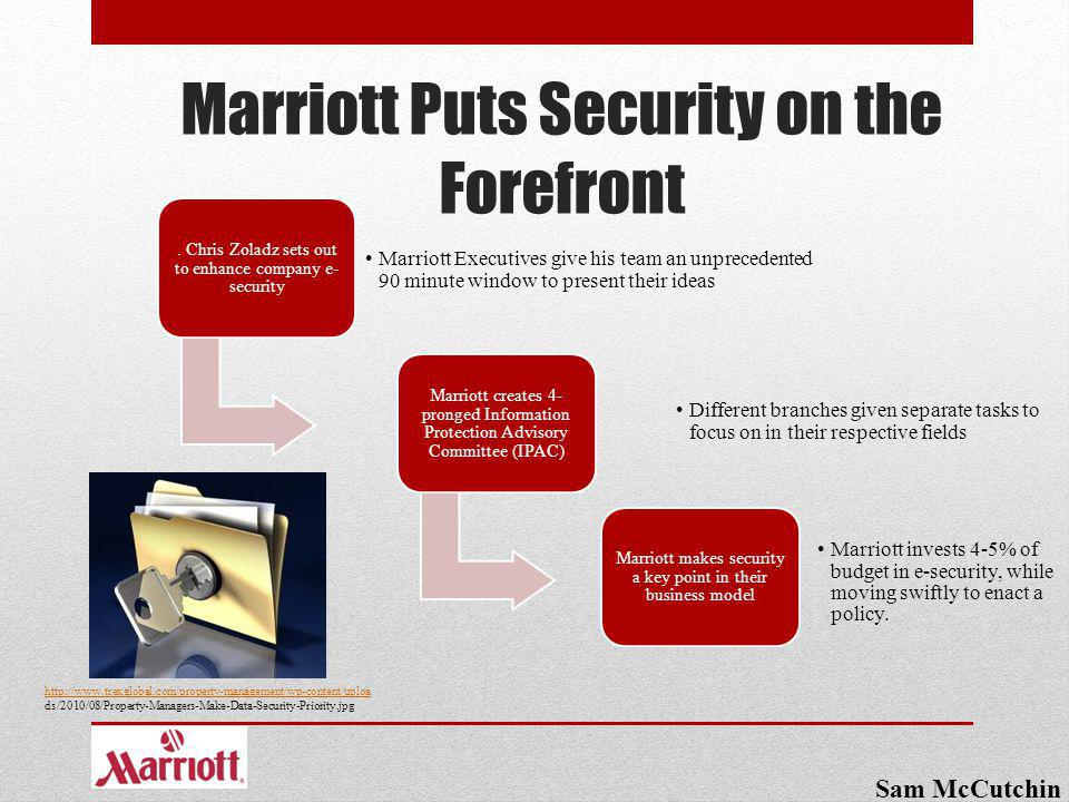 Marriott Puts Security on the Forefront. Chris Zoladz sets out to enhance company e- security Marriott Executives give his team an unprecedented 90 mi