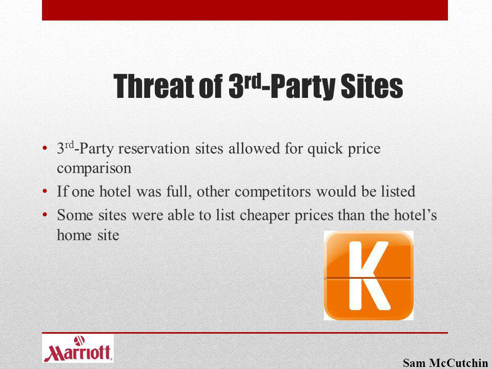 Threat of 3 rd -Party Sites 3 rd -Party reservation sites allowed for quick price comparison If one hotel was full, other competitors would be listed