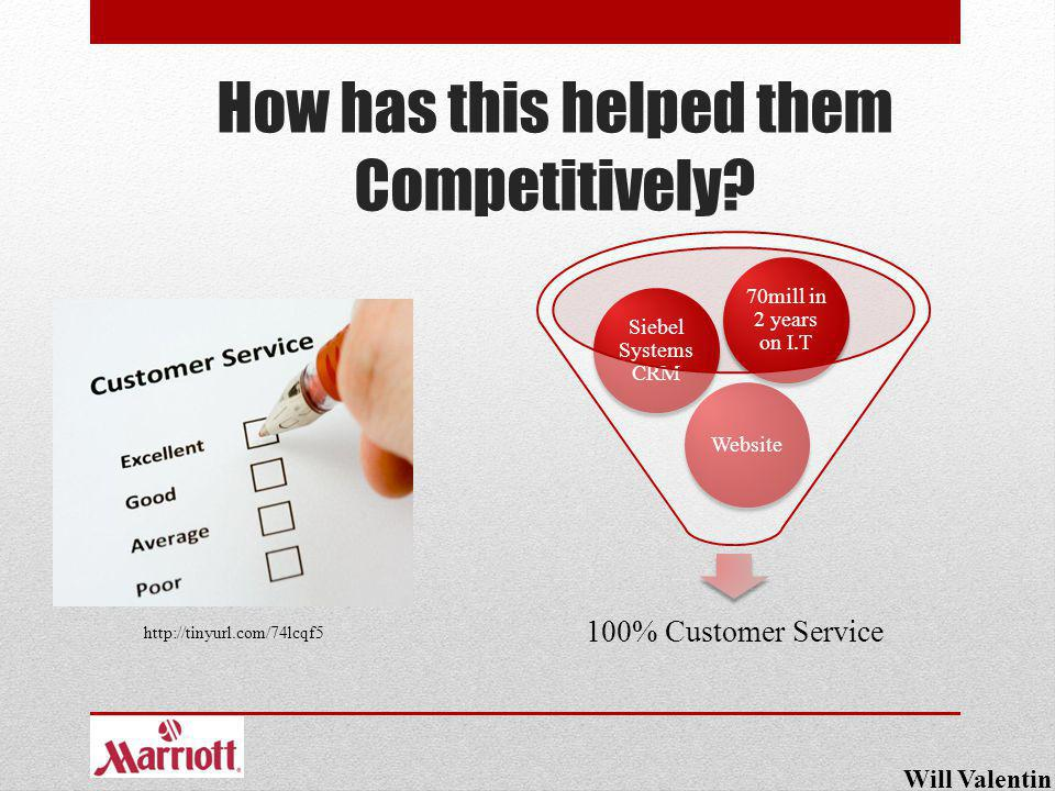 How has this helped them Competitively? 100% Customer Service Website Siebel Systems CRM 70mill in 2 years on I.T http://tinyurl.com/74lcqf5 Will Vale