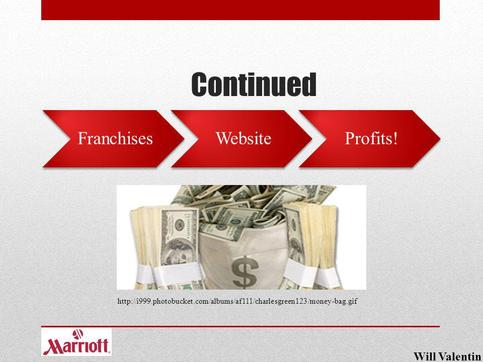 Continued http://i999.photobucket.com/albums/af111/charlesgreen123/money-bag.gif Franchises Website Profits! Will Valentin