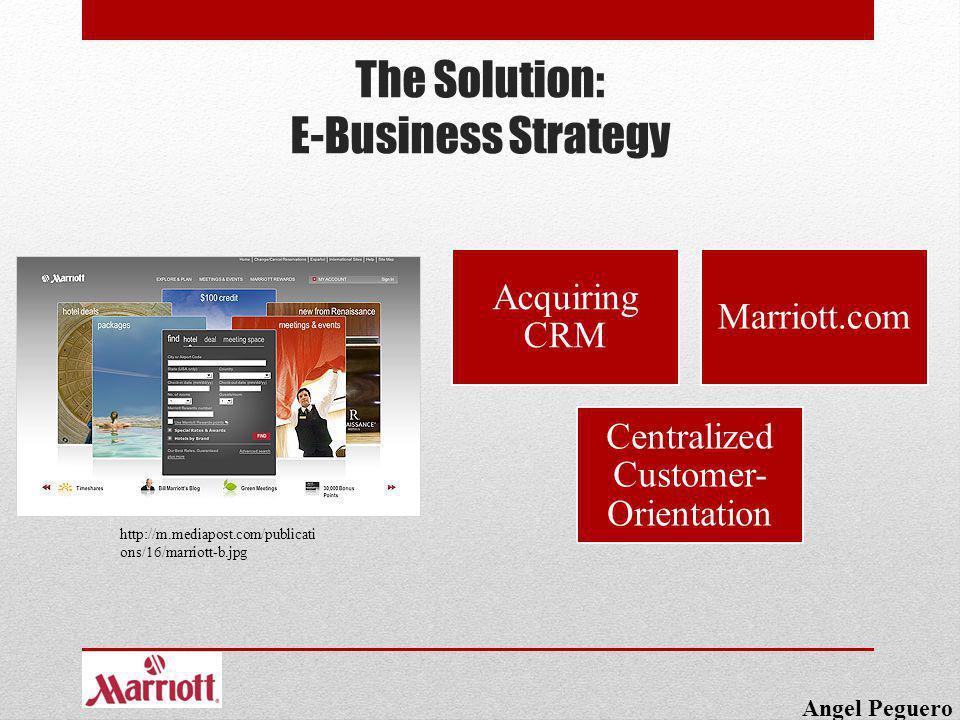 The Solution: E-Business Strategy Angel Peguero Acquiring CRM Marriott.com Centralized Customer- Orientation http://m.mediapost.com/publicati ons/16/m