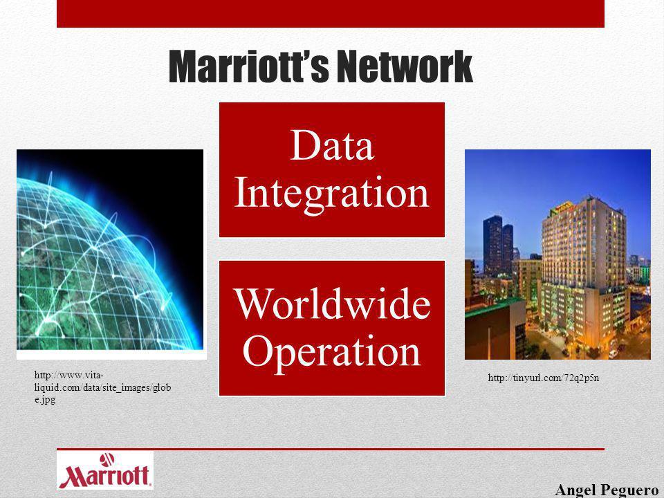 Marriotts Network Angel Peguero Data Integration Worldwide Operation http://tinyurl.com/72q2p5n http://www.vita- liquid.com/data/site_images/glob e.jp