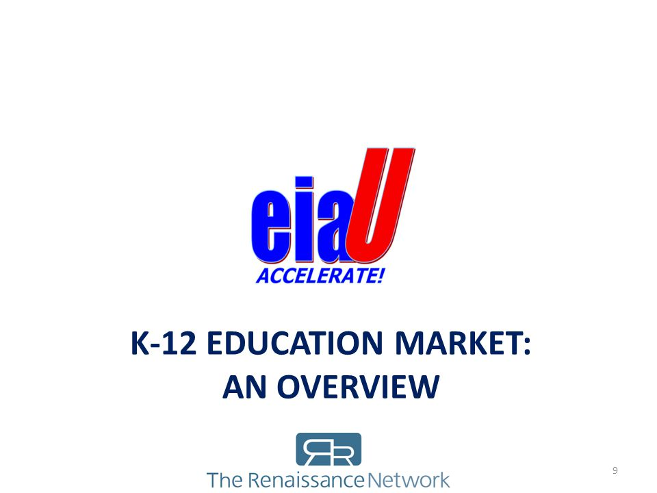 What to look for when you are hiring for K-12 Sales Talent Experience selling into K-12 (rather than HiEd or other markets) Experience selling similar deal sizes to yours Experience selling within a similar sales cycle to yours Key contacts and decision makers which are the same as yours Knowledge of funding opportunities Knowledge of key initiatives within schools in his/her territory A solution selling approach vs.