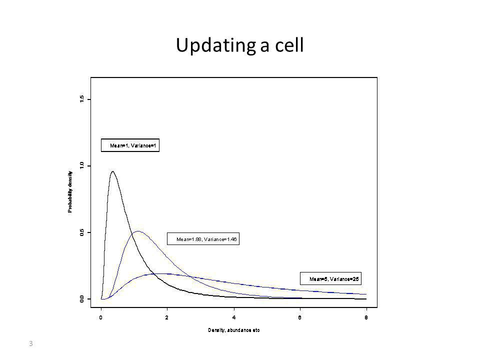 3 Updating a cell