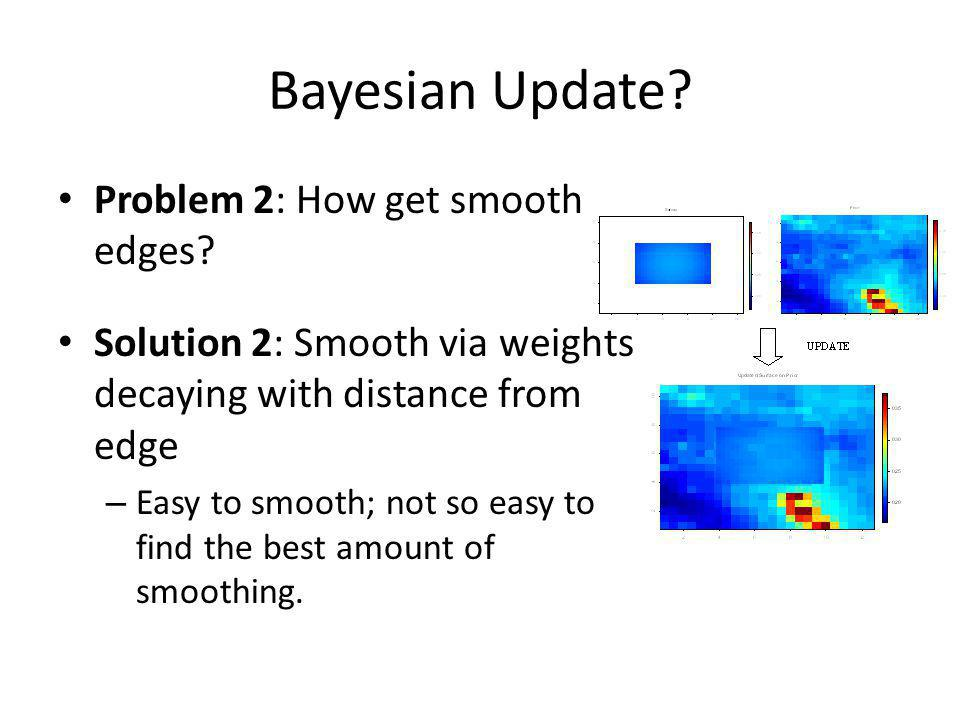 Bayesian Update. Problem 2: How get smooth edges.