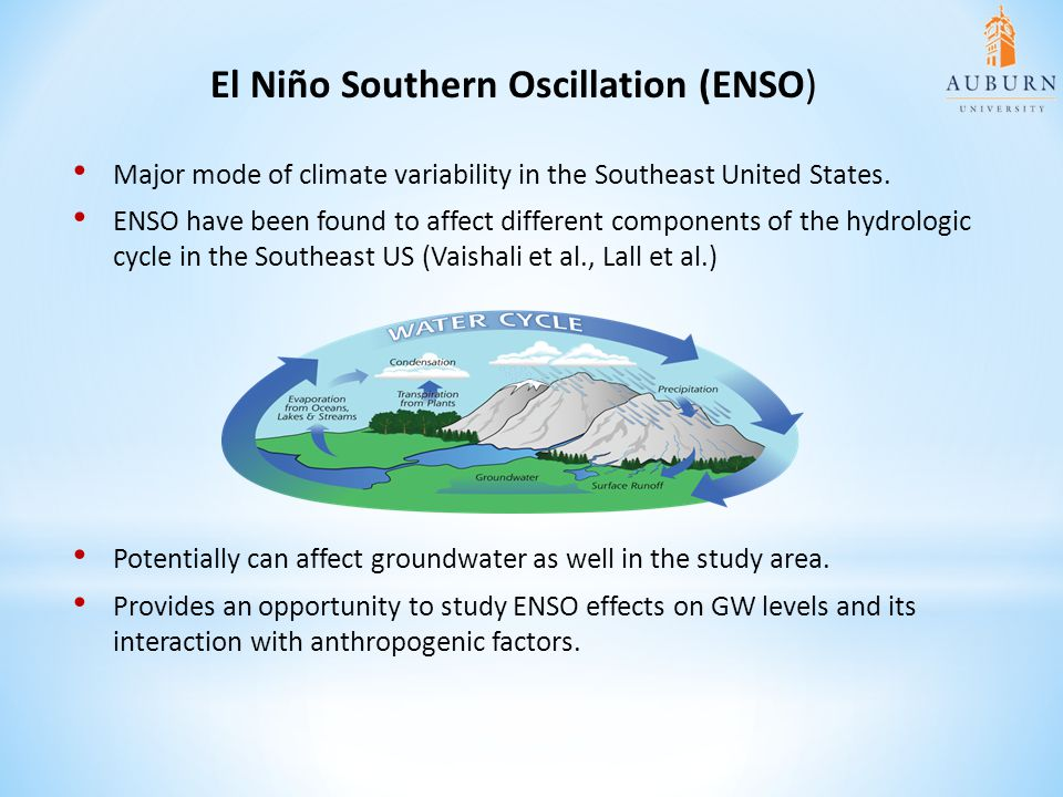 Major mode of climate variability in the Southeast United States. ENSO have been found to affect different components of the hydrologic cycle in the S