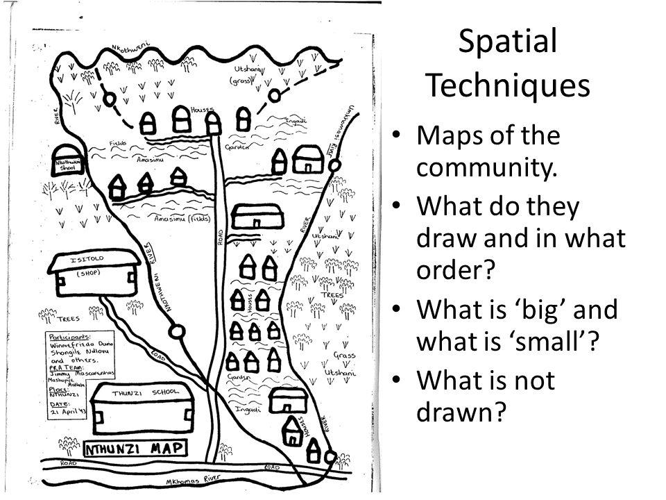 Spatial Techniques Maps of the community. What do they draw and in what order.