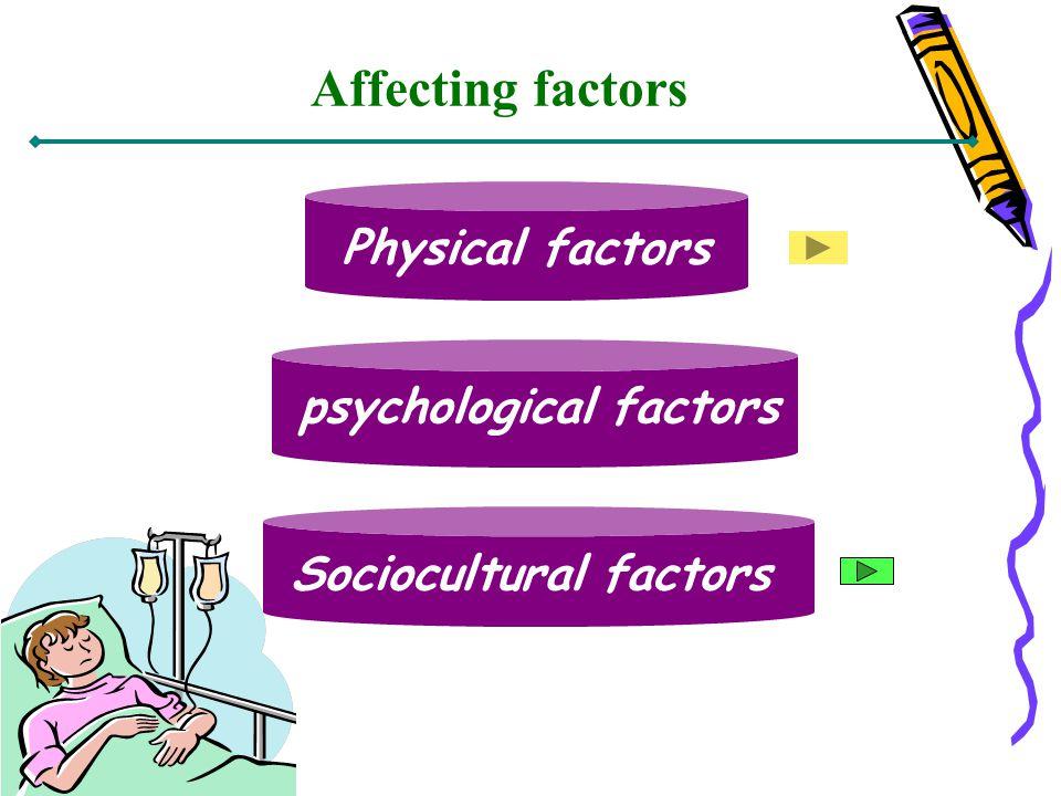 Affecting factors Physical factors psychological factors Sociocultural factors