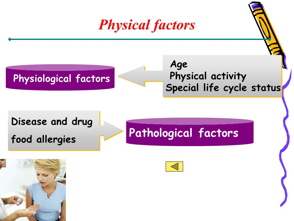 Physical factors Age Physical activity Special life cycle status Age Physical activity Special life cycle status Physiological factors Pathological fa