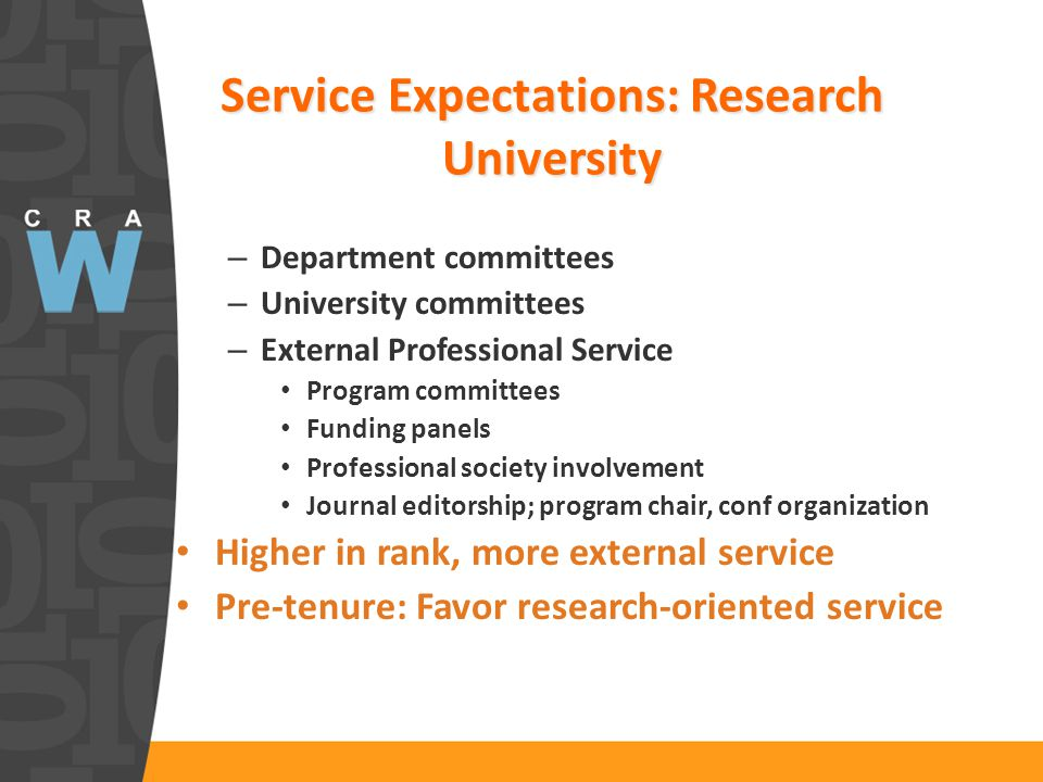 Service Expectations: Research University – Department committees – University committees – External Professional Service Program committees Funding panels Professional society involvement Journal editorship; program chair, conf organization Higher in rank, more external service Pre-tenure: Favor research-oriented service