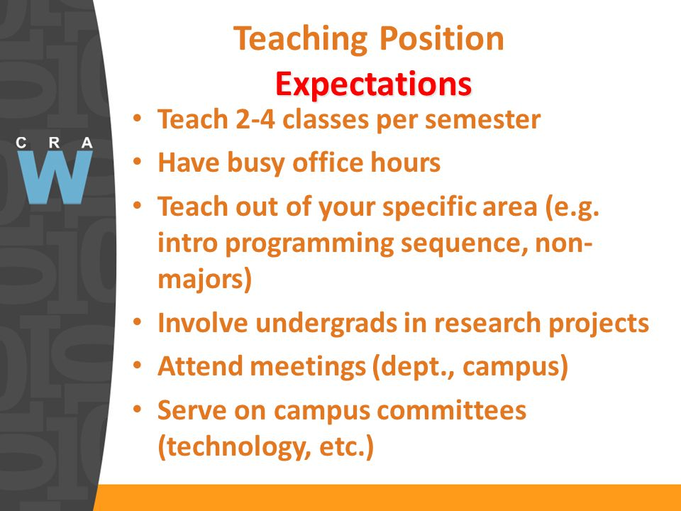 Expectations Teaching Position Expectations Teach 2-4 classes per semester Have busy office hours Teach out of your specific area (e.g. intro programm