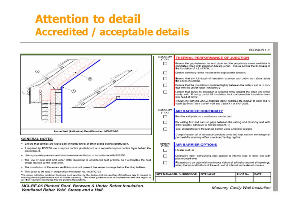 Attention to detail Accredited / acceptable details