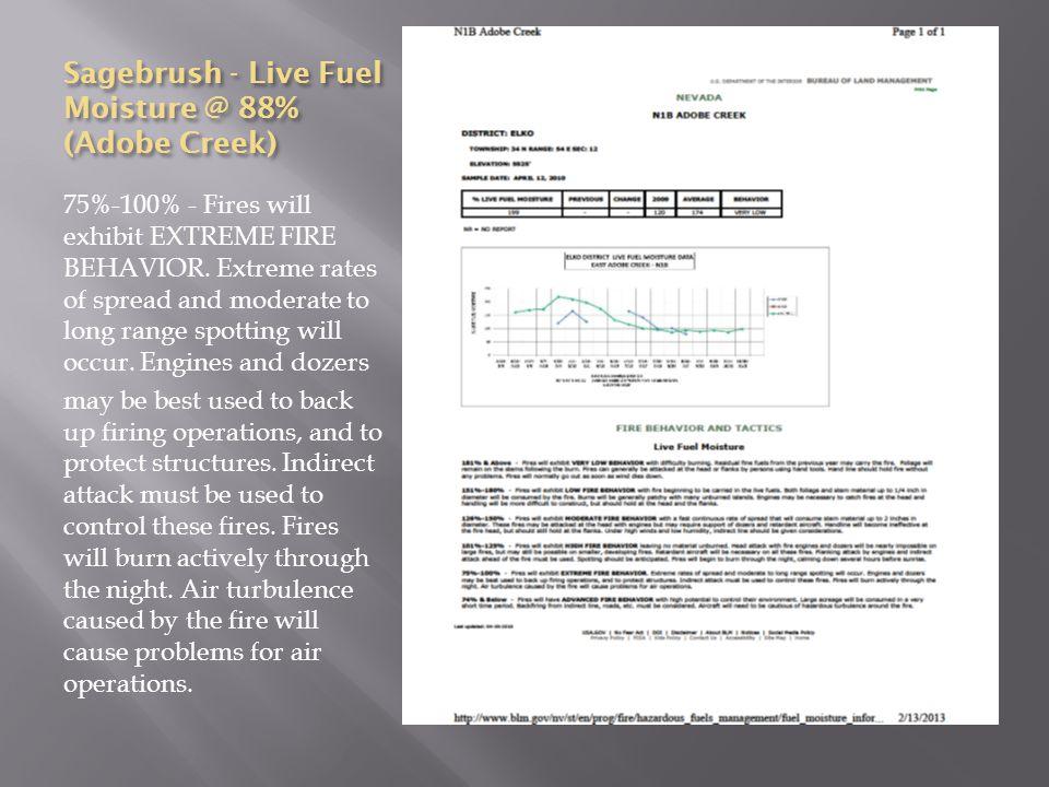 Sagebrush - Live Fuel Moisture @ 88% (Adobe Creek) 75%-100% - Fires will exhibit EXTREME FIRE BEHAVIOR.