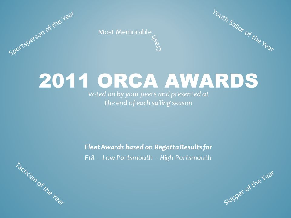 2011 ORCA AWARDS Fleet Awards based on Regatta Results for F18 - Low Portsmouth - High Portsmouth Most Memorable Tactician of the Year Skipper of the