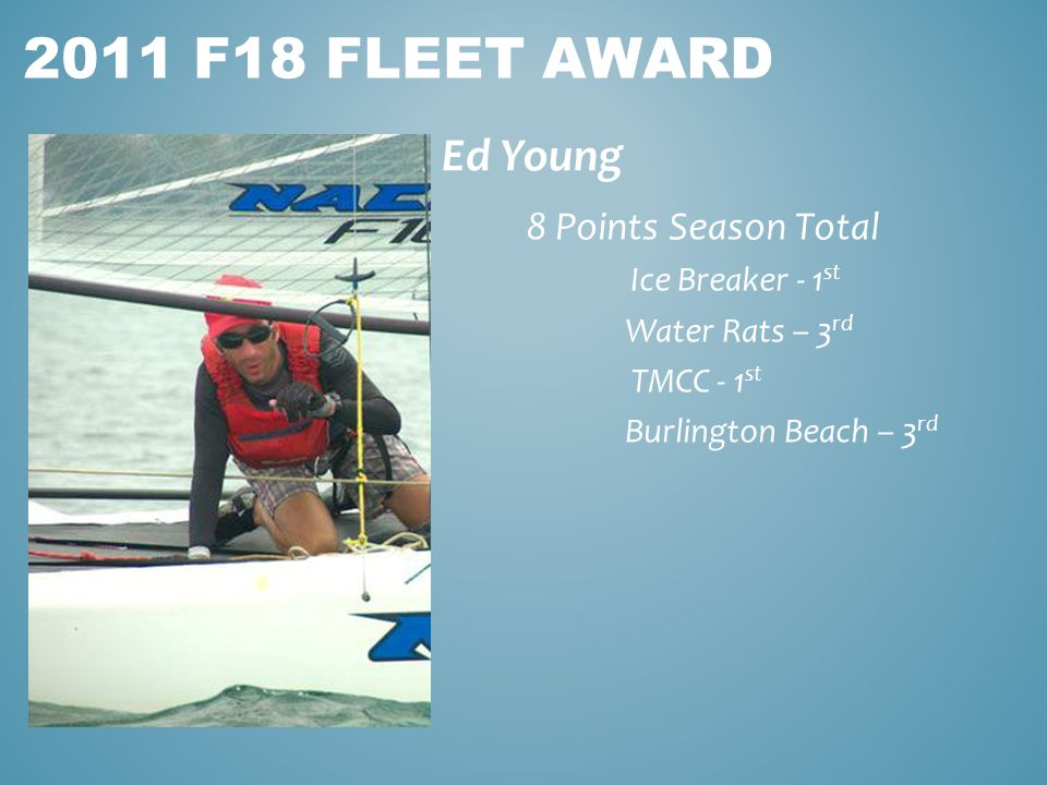 Ed Young 2011 F18 FLEET AWARD 8 Points Season Total Ice Breaker - 1 st Water Rats – 3 rd TMCC - 1 st Burlington Beach – 3 rd
