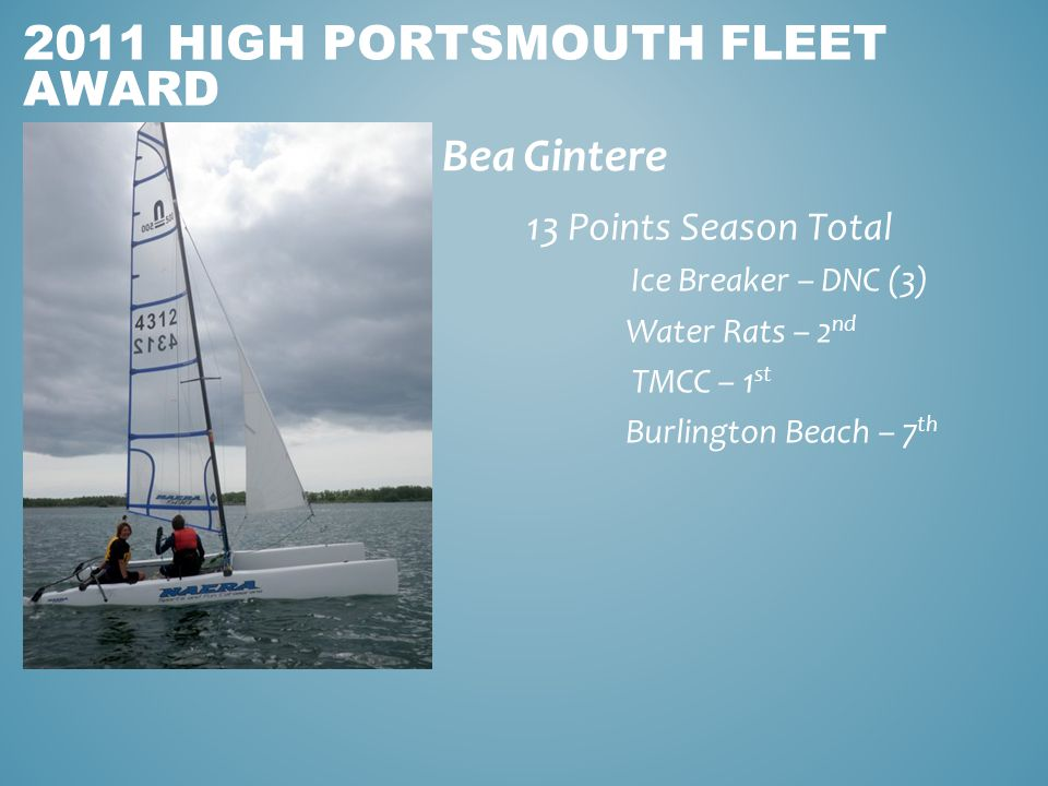 Bea Gintere 2011 HIGH PORTSMOUTH FLEET AWARD 13 Points Season Total Ice Breaker – DNC (3) Water Rats – 2 nd TMCC – 1 st Burlington Beach – 7 th