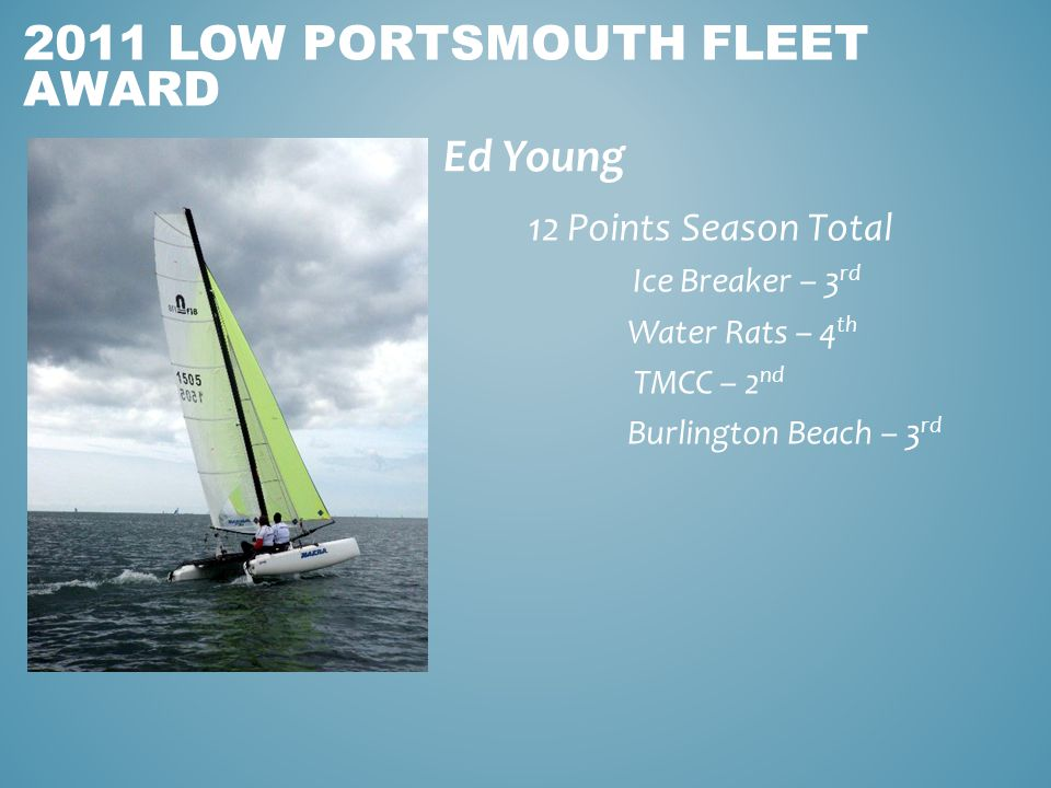 Ed Young 2011 LOW PORTSMOUTH FLEET AWARD 12 Points Season Total Ice Breaker – 3 rd Water Rats – 4 th TMCC – 2 nd Burlington Beach – 3 rd