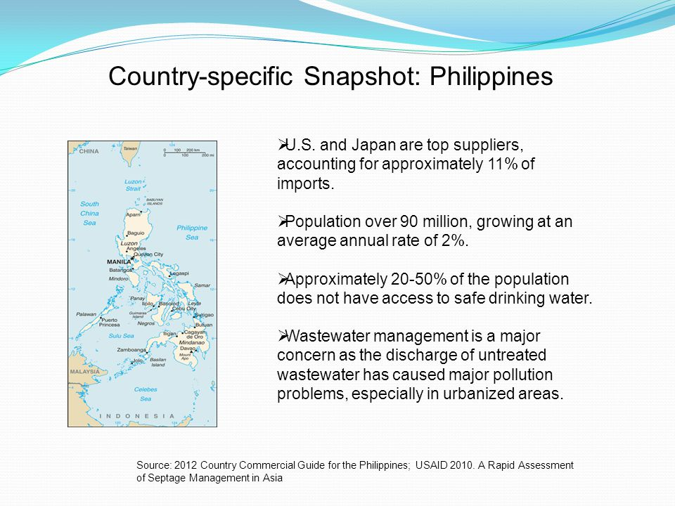 Country-specific Snapshot: Philippines U.S.