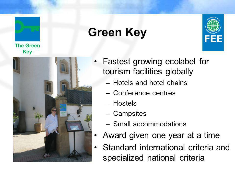 Green Key Fastest growing ecolabel for tourism facilities globally –Hotels and hotel chains –Conference centres –Hostels –Campsites –Small accommodations Award given one year at a time Standard international criteria and specialized national criteria