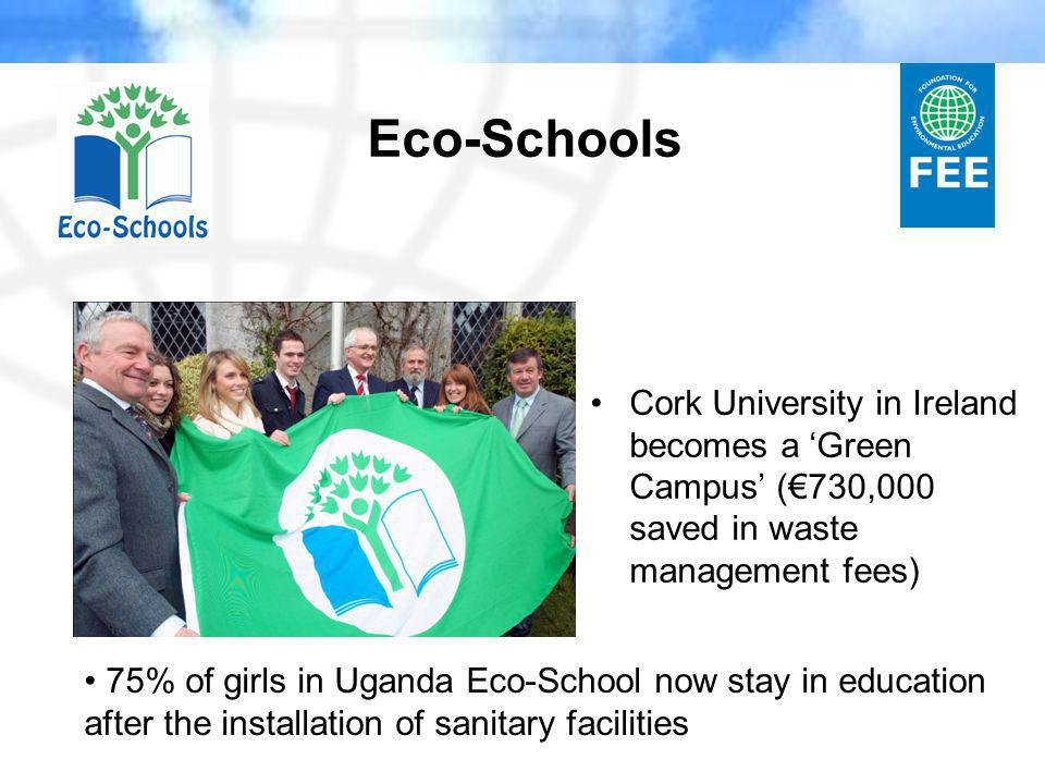 Eco-Schools Cork University in Ireland becomes a Green Campus (730,000 saved in waste management fees) 75% of girls in Uganda Eco-School now stay in education after the installation of sanitary facilities