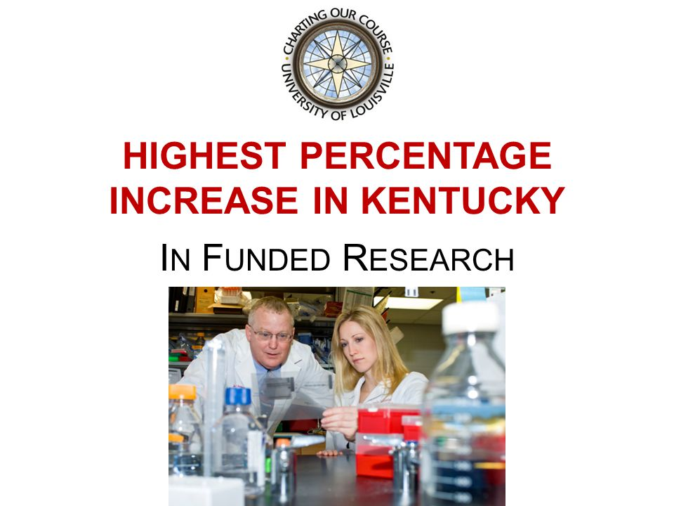 HIGHEST PERCENTAGE INCREASE IN KENTUCKY I N F UNDED R ESEARCH