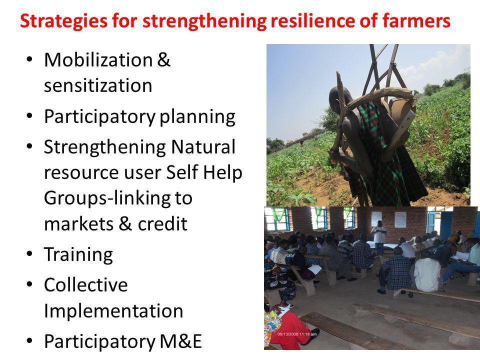 Strategies for strengthening resilience of farmers Mobilization & sensitization Participatory planning Strengthening Natural resource user Self Help G