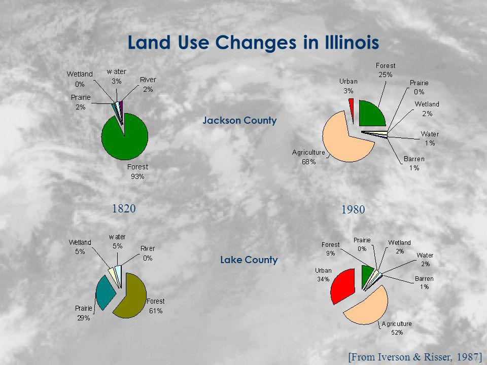 Land Use/Land Cover Map of The Midwest Showing Sampling Locations of Convective Cloud Parameters …