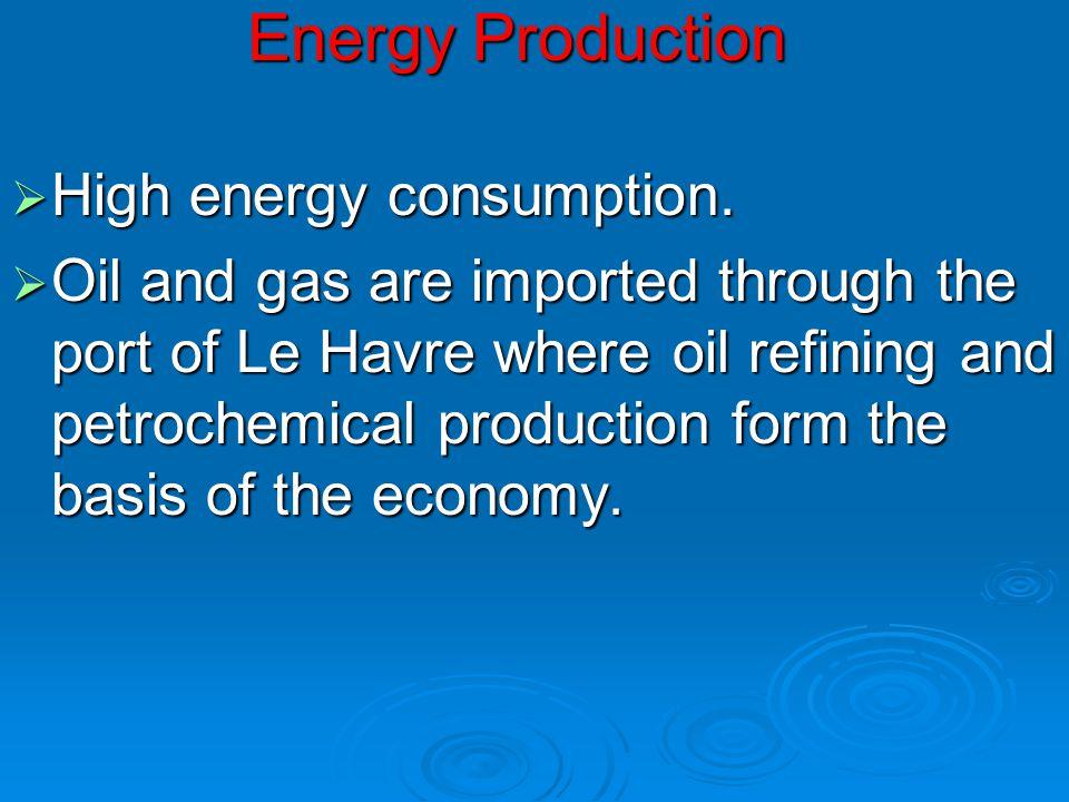 Energy Production High energy consumption.High energy consumption.