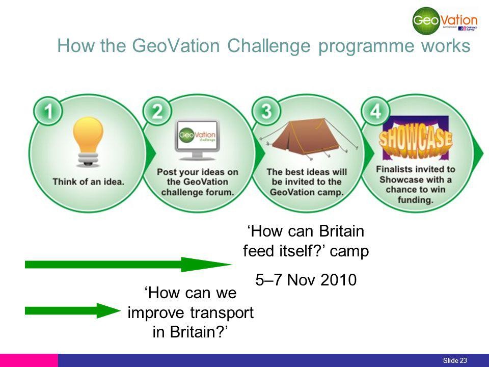 How the GeoVation Challenge programme works How can Britain feed itself.