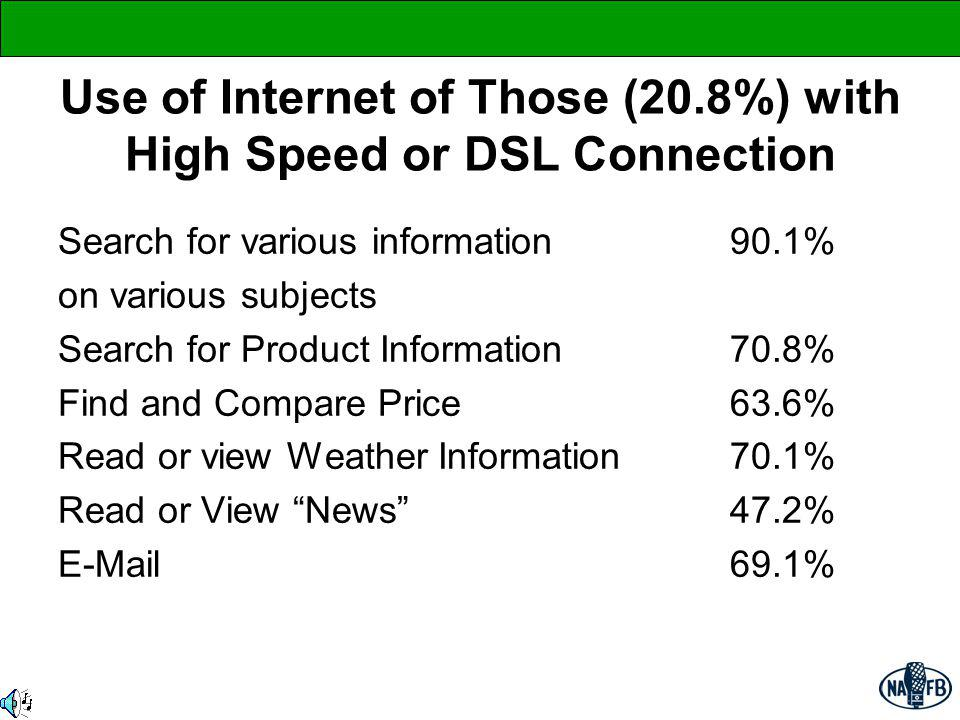 Use of Internet of Those (20.8%) with High Speed or DSL Connection Search for various information 90.1% on various subjects Search for Product Informa
