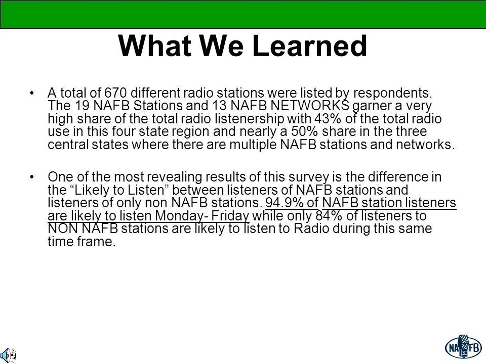 What We Learned A total of 670 different radio stations were listed by respondents. The 19 NAFB Stations and 13 NAFB NETWORKS garner a very high share